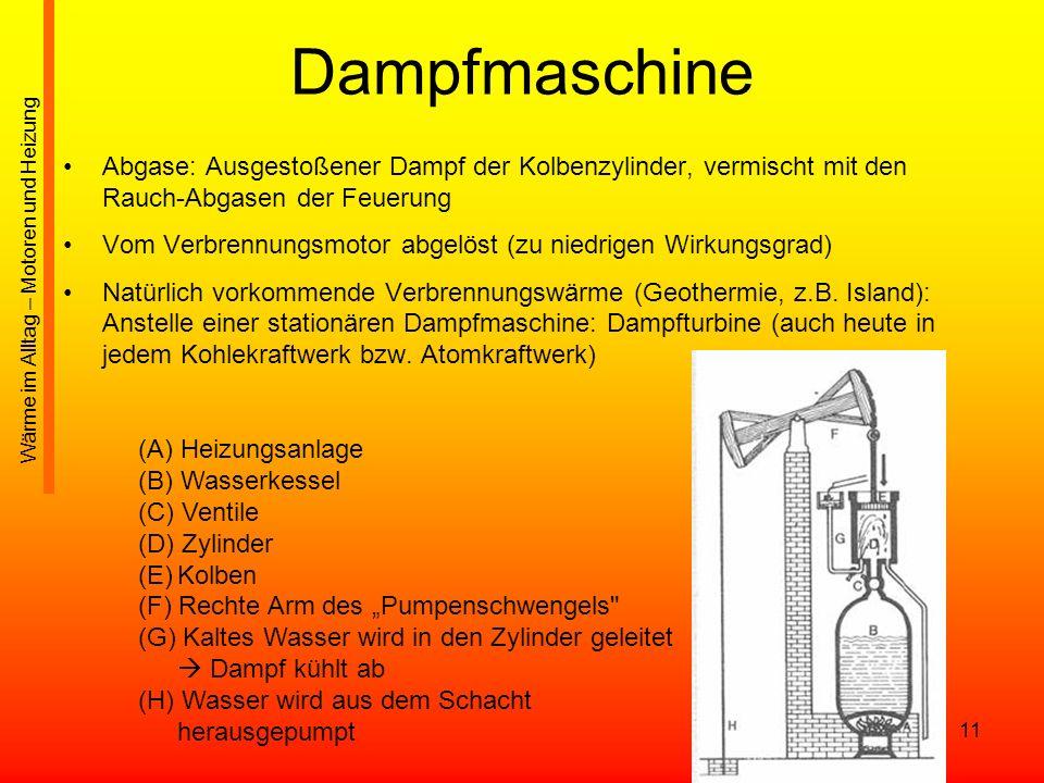 Dampfmaschine Abgase: Ausgestoßener Dampf der Kolbenzylinder, vermischt mit den Rauch-Abgasen der Feuerung.
