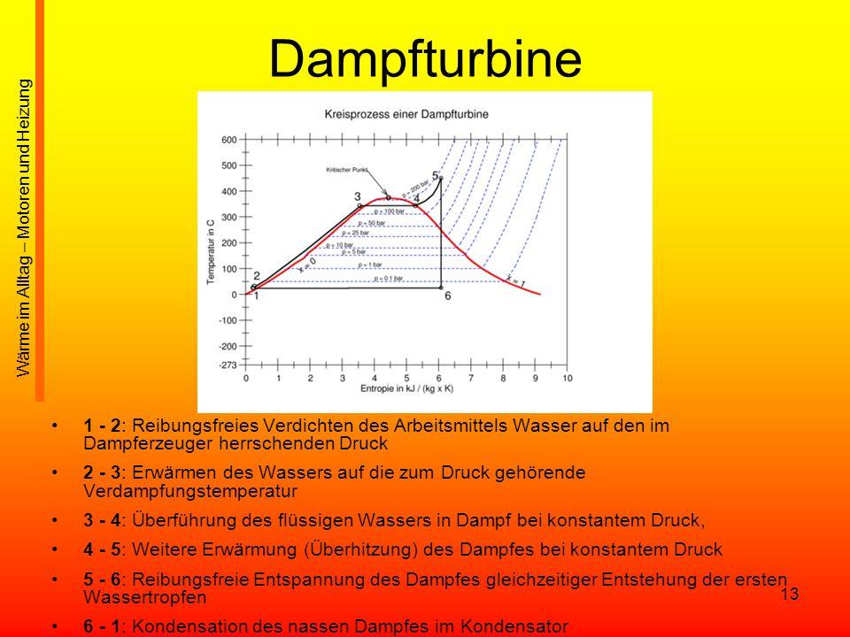 Dampfturbine Wärme im Alltag – Motoren und Heizung.