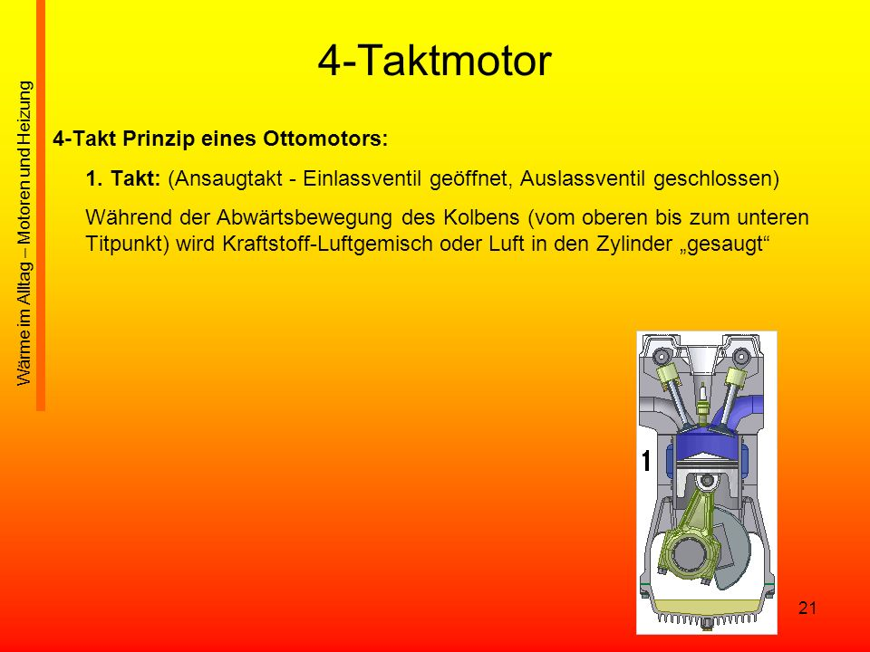 4-Taktmotor 4-Takt Prinzip eines Ottomotors: