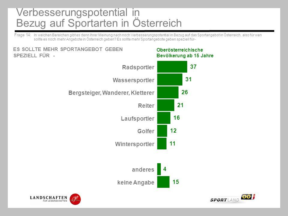 Verbesserungspotential in Bezug auf Sportarten in Österreich