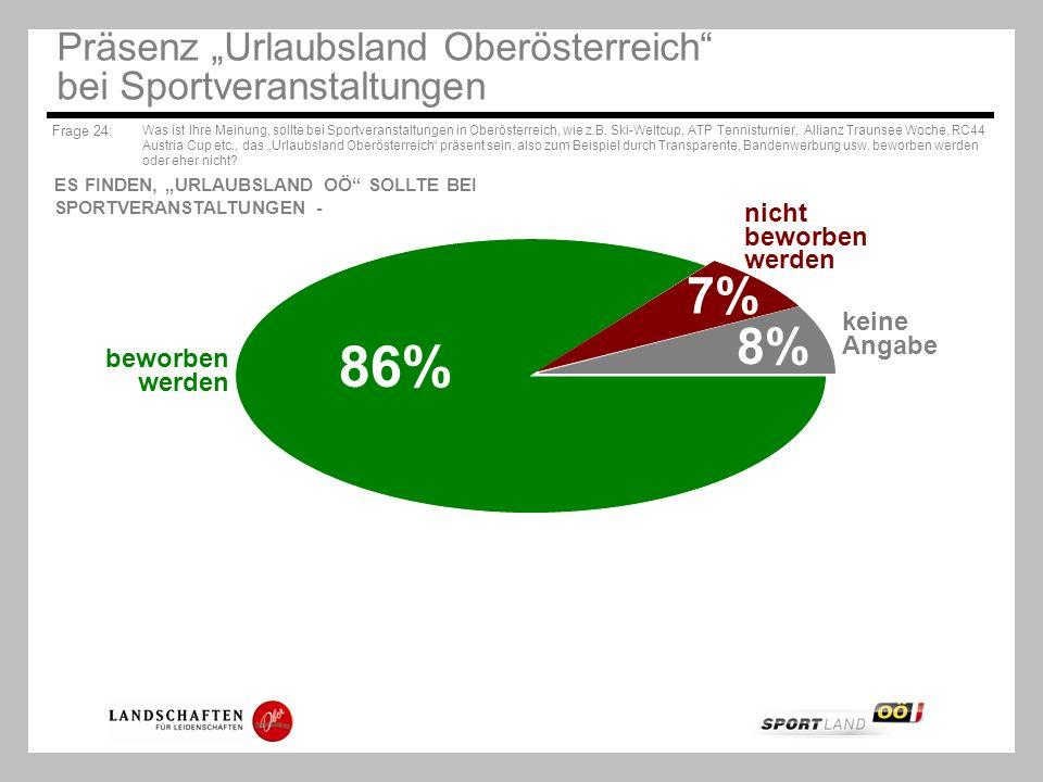 """Präsenz """"Urlaubsland Oberösterreich bei Sportveranstaltungen"""