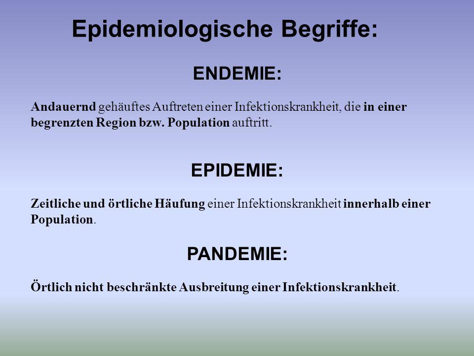 Epidemiologische Begriffe: