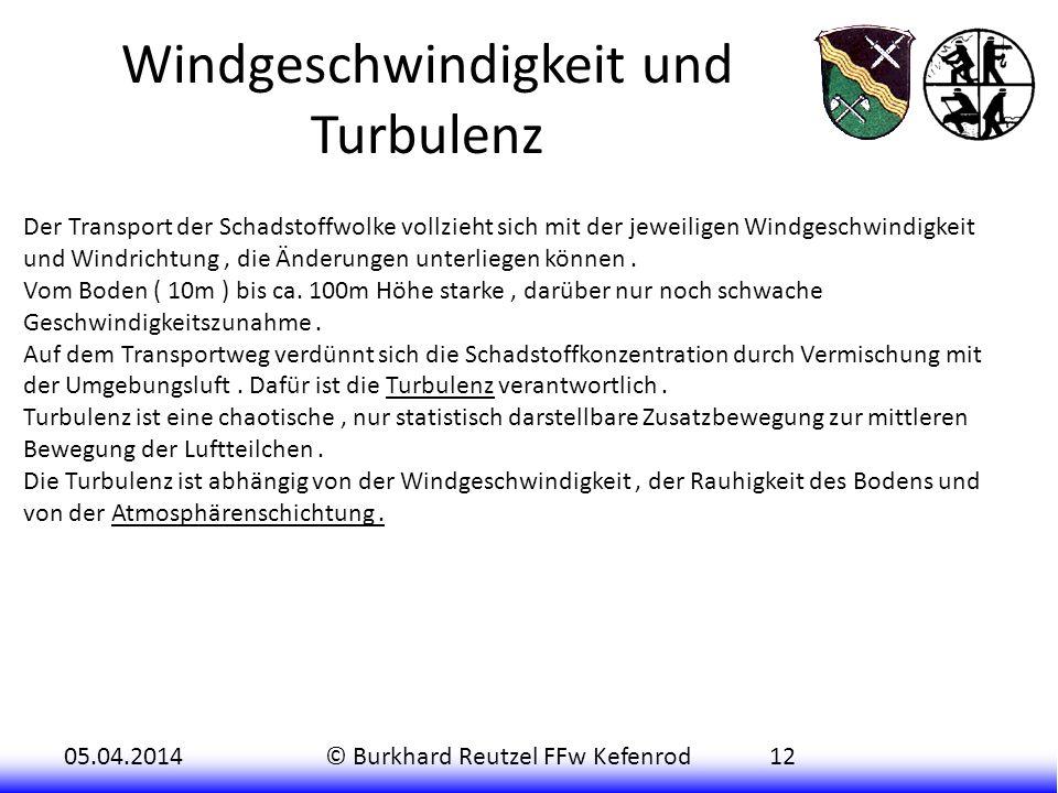 Windgeschwindigkeit und Turbulenz