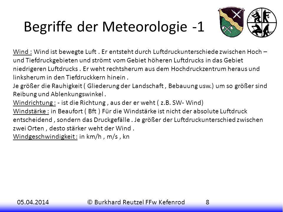 Begriffe der Meteorologie -1