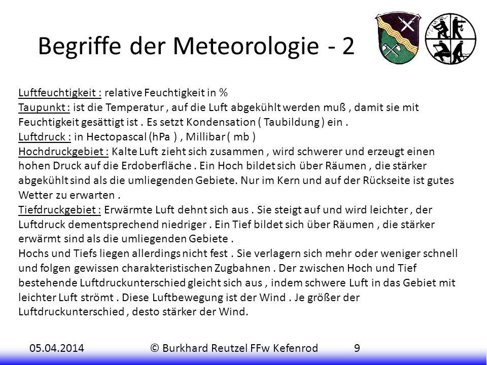Begriffe der Meteorologie - 2
