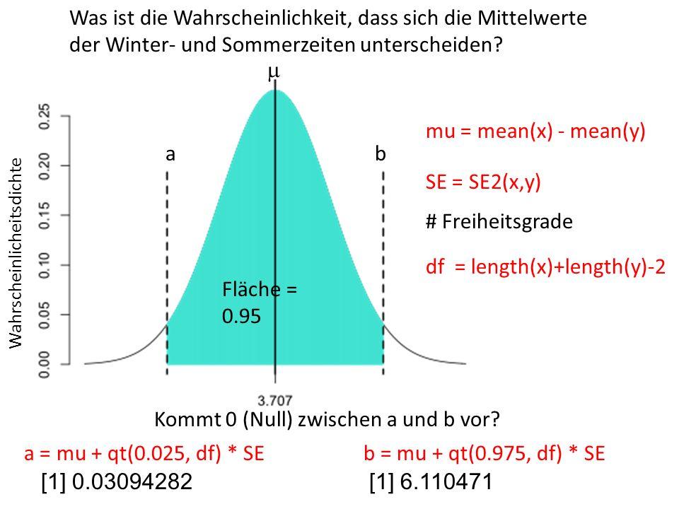 df = length(x)+length(y)-2 # Freiheitsgrade a b