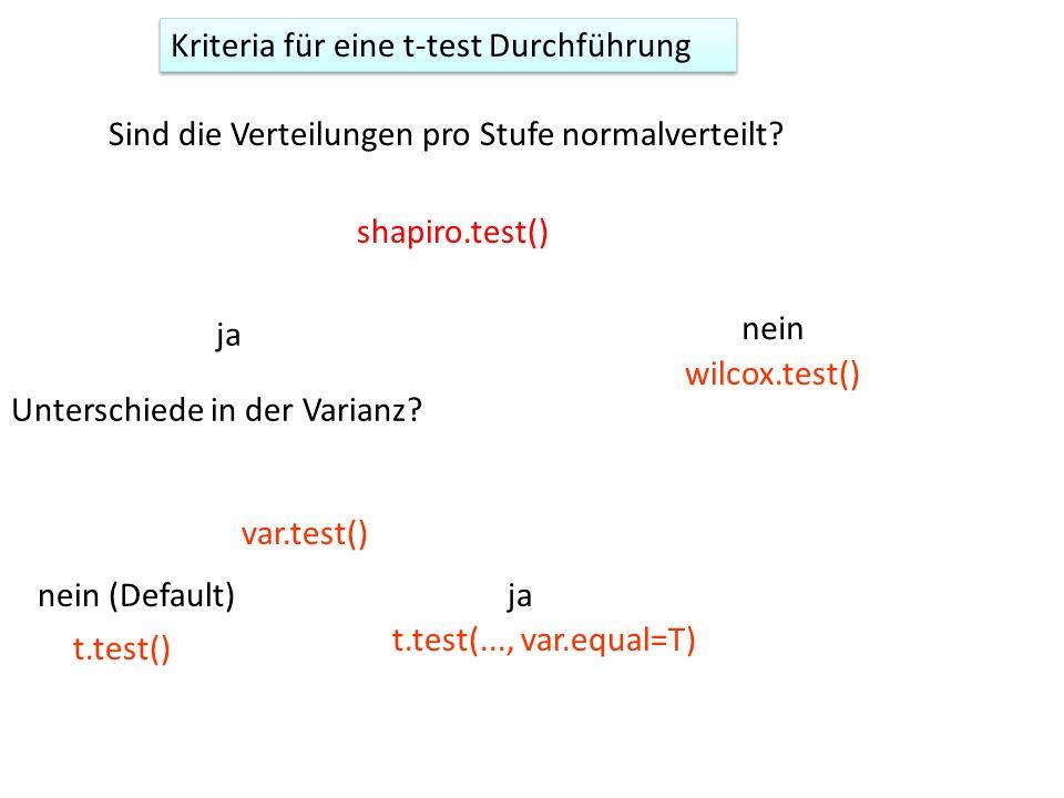Kriteria für eine t-test Durchführung