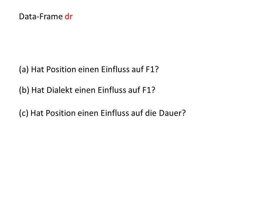 Data-Frame dr (a) Hat Position einen Einfluss auf F1.