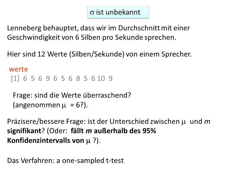 s ist unbekannt Lenneberg behauptet, dass wir im Durchschnitt mit einer Geschwindigkeit von 6 Silben pro Sekunde sprechen.