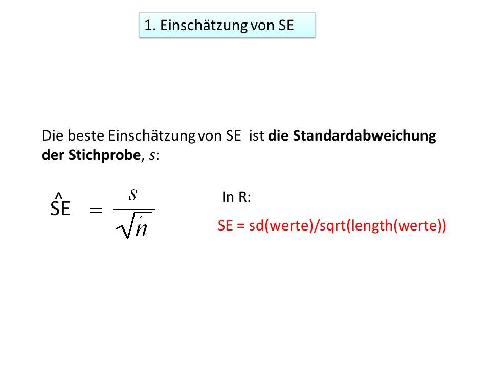SE ^ 1. Einschätzung von SE