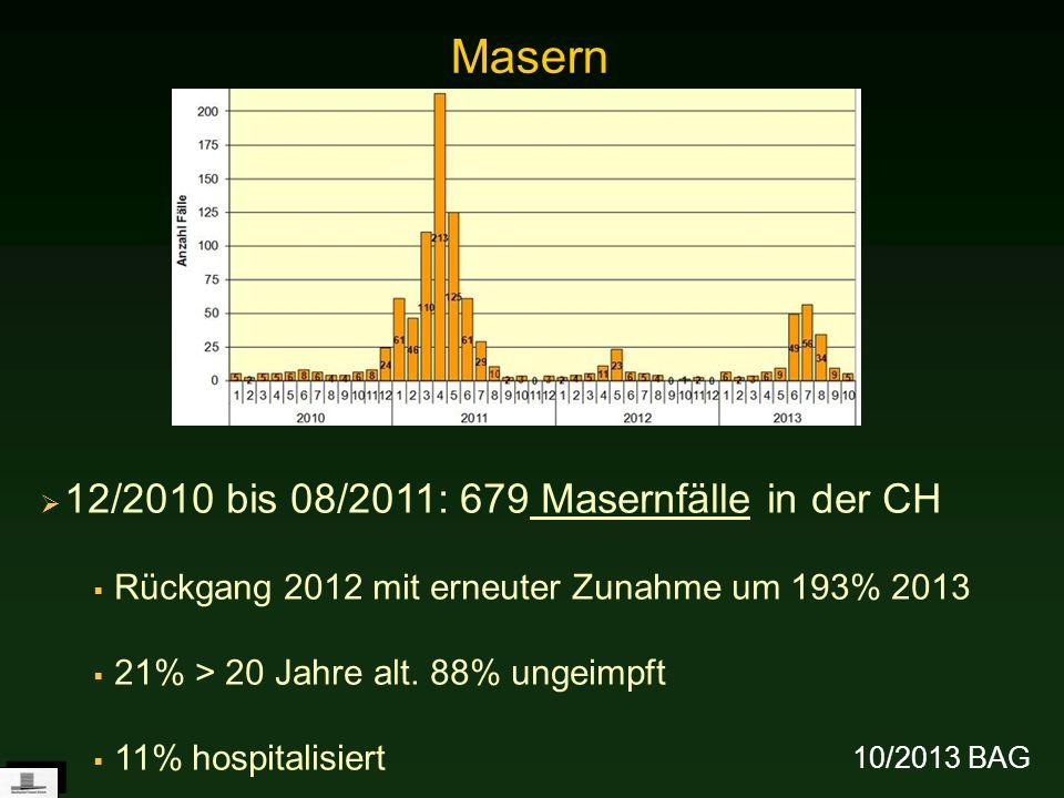 Masern 12/2010 bis 08/2011: 679 Masernfälle in der CH