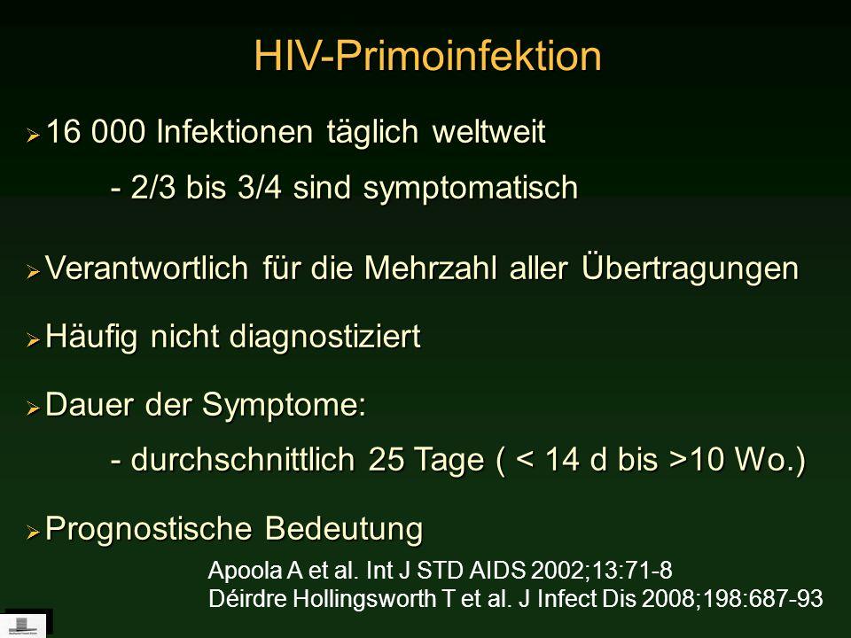 HIV-Primoinfektion 16 000 Infektionen täglich weltweit - 2/3 bis 3/4 sind symptomatisch. Verantwortlich für die Mehrzahl aller Übertragungen.