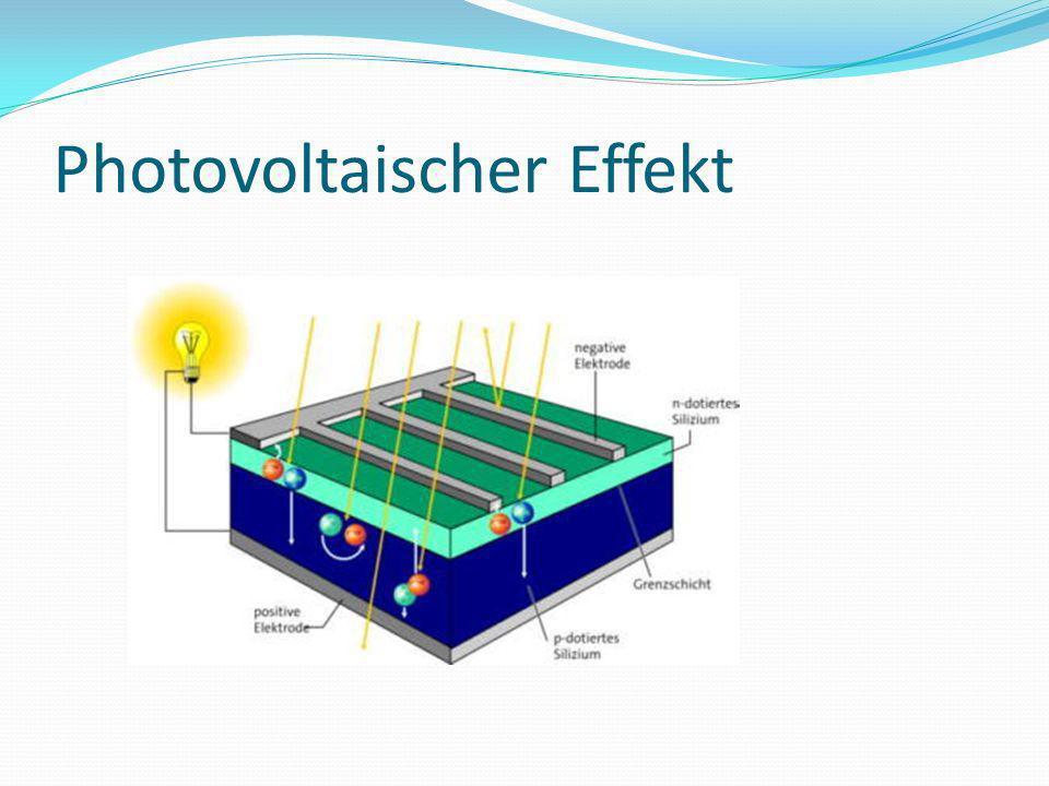 Photovoltaischer Effekt
