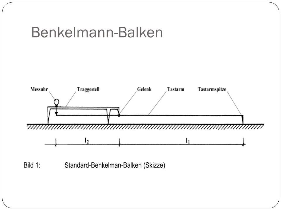 Benkelmann-Balken