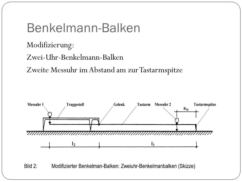 Benkelmann-Balken Modifizierung: Zwei-Uhr-Benkelmann-Balken Zweite Messuhr im Abstand am zur Tastarmspitze