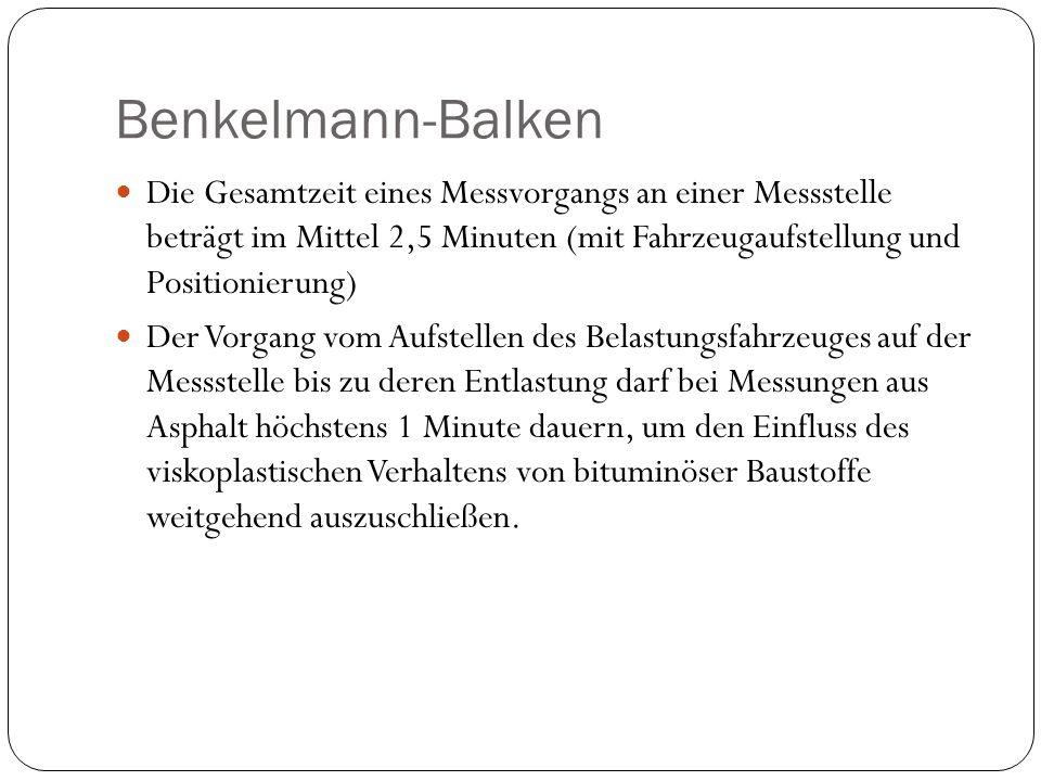 Benkelmann-Balken Die Gesamtzeit eines Messvorgangs an einer Messstelle beträgt im Mittel 2,5 Minuten (mit Fahrzeugaufstellung und Positionierung)