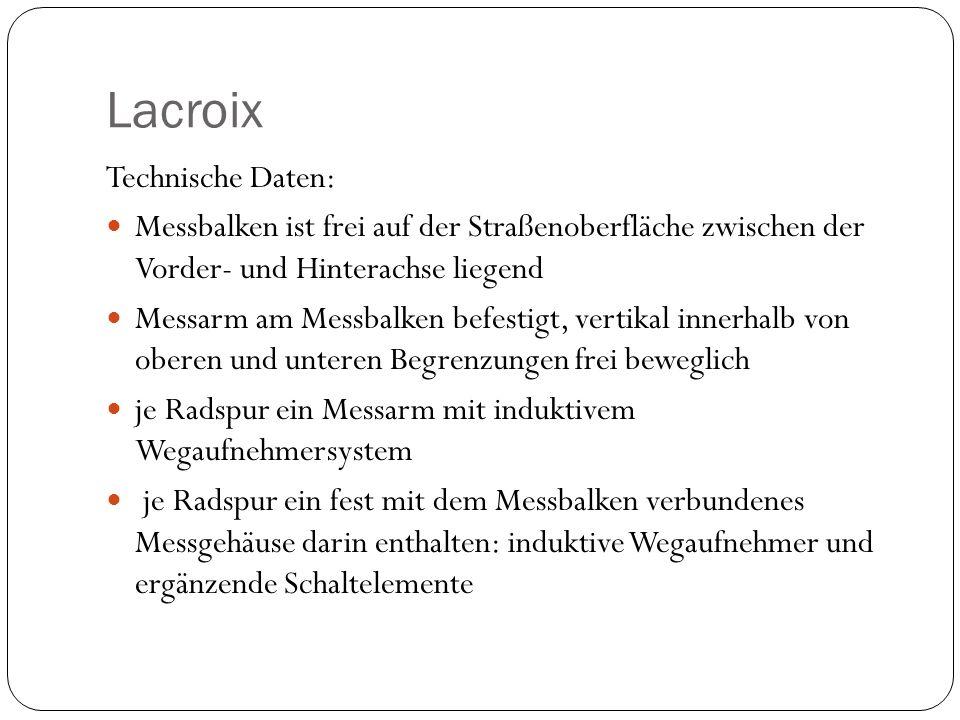 Lacroix Technische Daten:
