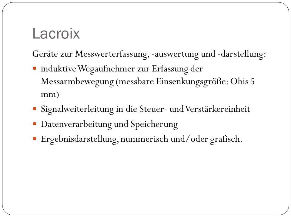 Lacroix Geräte zur Messwerterfassung, -auswertung und -darstellung: