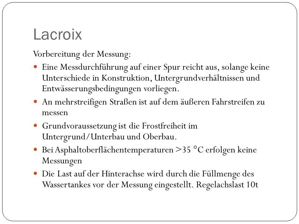 Lacroix Vorbereitung der Messung: