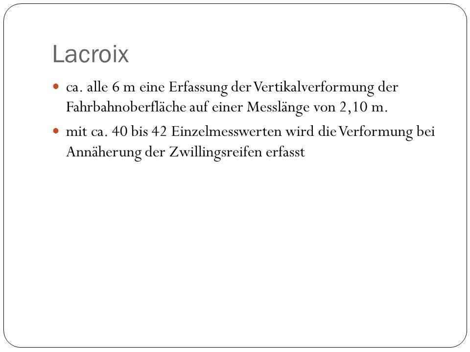 Lacroix ca. alle 6 m eine Erfassung der Vertikalverformung der Fahrbahnoberfläche auf einer Messlänge von 2,10 m.