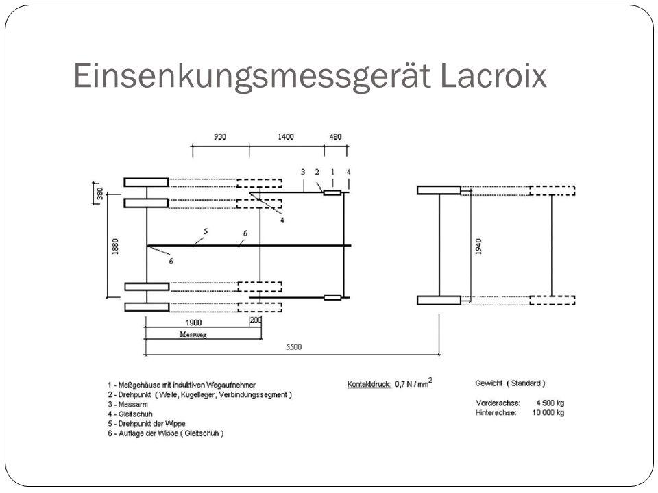 Einsenkungsmessgerät Lacroix