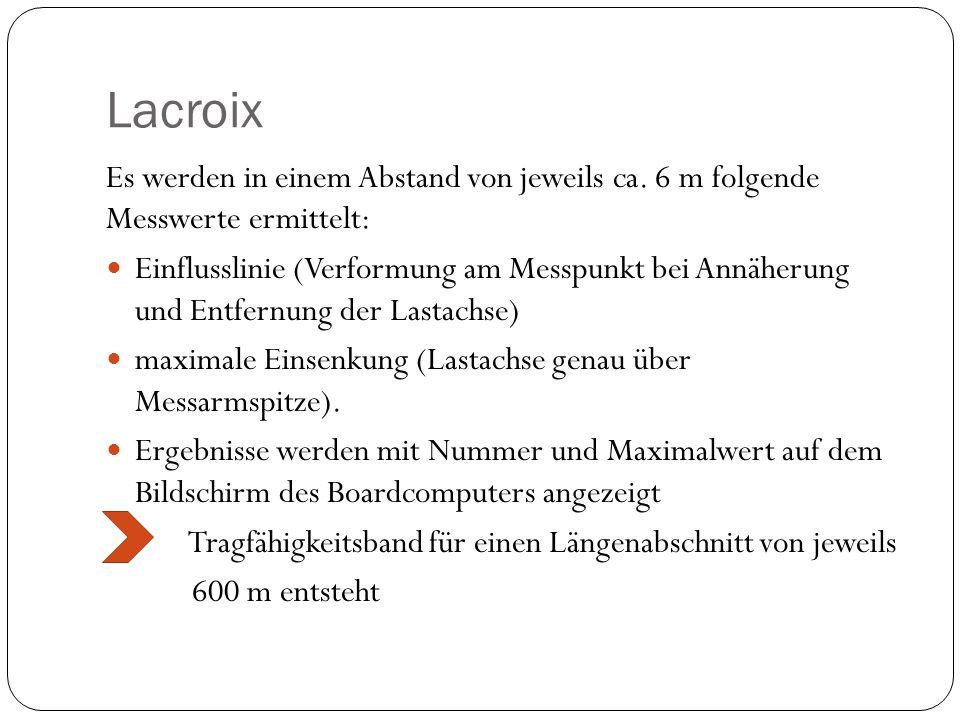 Lacroix Es werden in einem Abstand von jeweils ca. 6 m folgende Messwerte ermittelt: