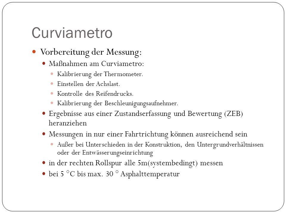 Curviametro Vorbereitung der Messung: Maßnahmen am Curviametro: