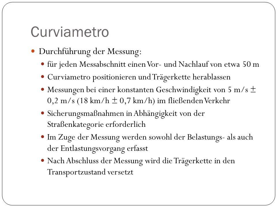 Curviametro Durchführung der Messung: