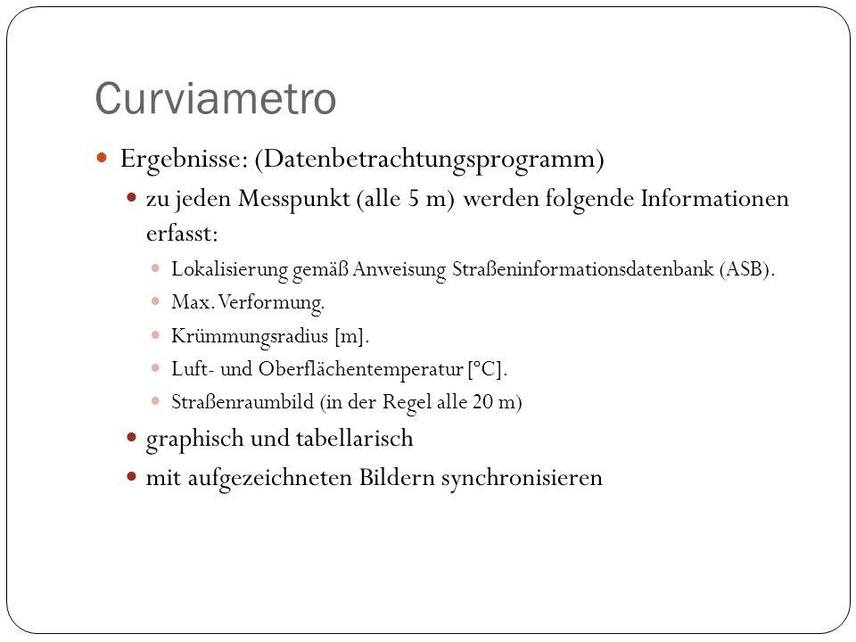 Curviametro Ergebnisse: (Datenbetrachtungsprogramm)