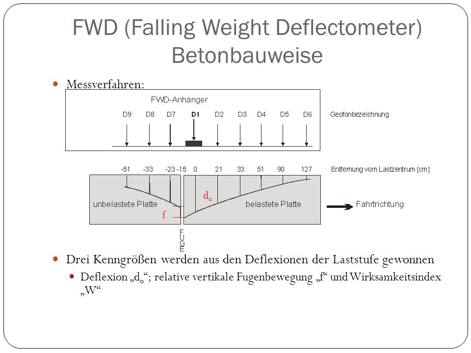 FWD (Falling Weight Deflectometer) Betonbauweise