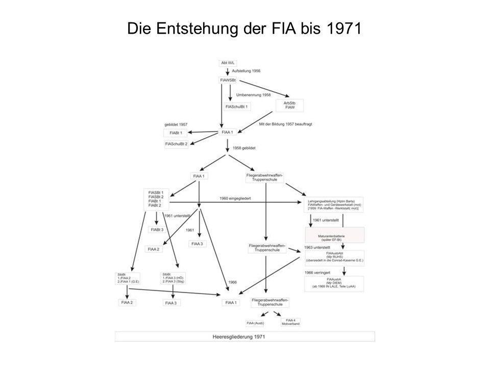 Die Entstehung der FlA bis 1971