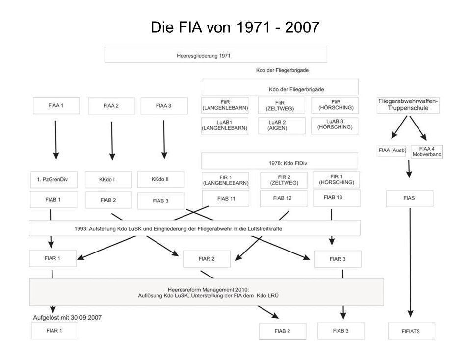 Die FlA von 1971 - 2007