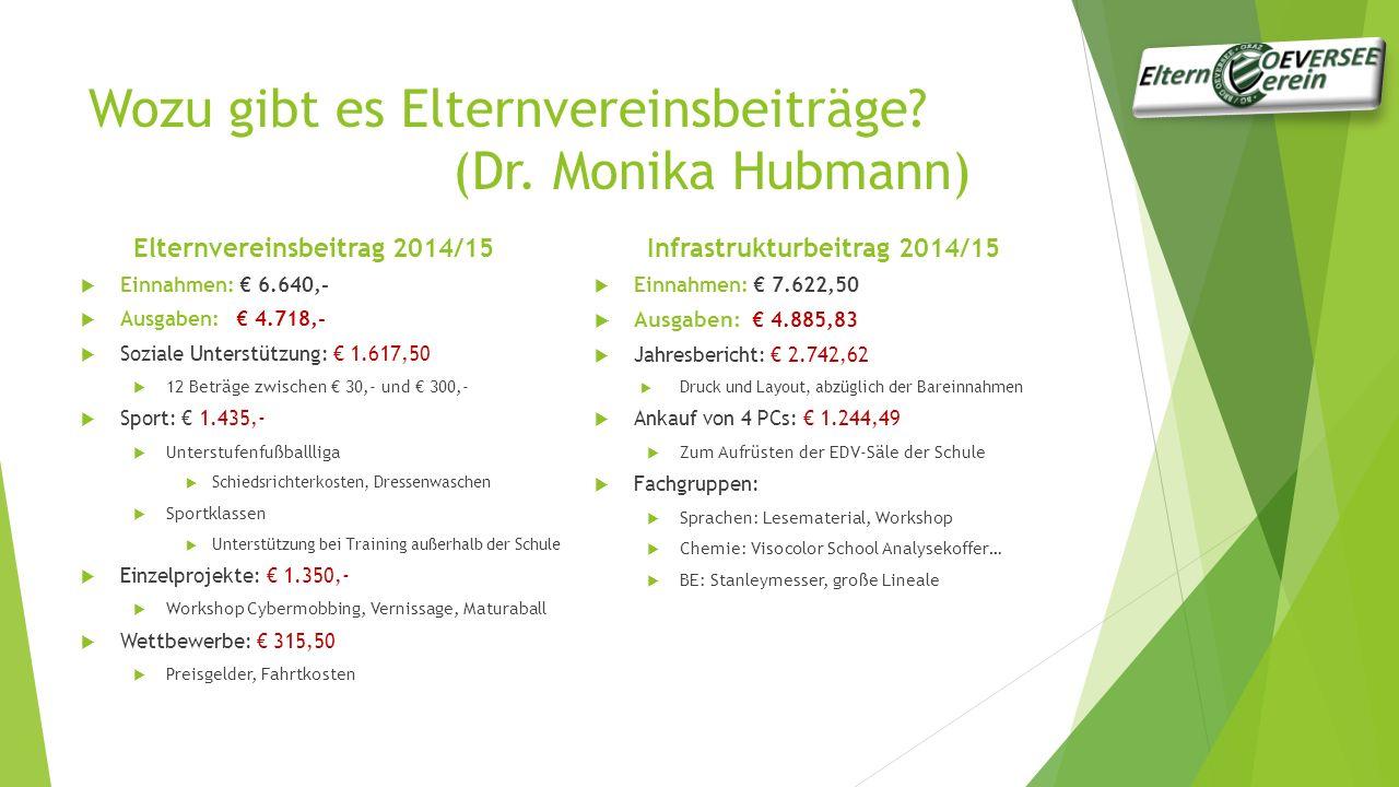 Wozu gibt es Elternvereinsbeiträge (Dr. Monika Hubmann)
