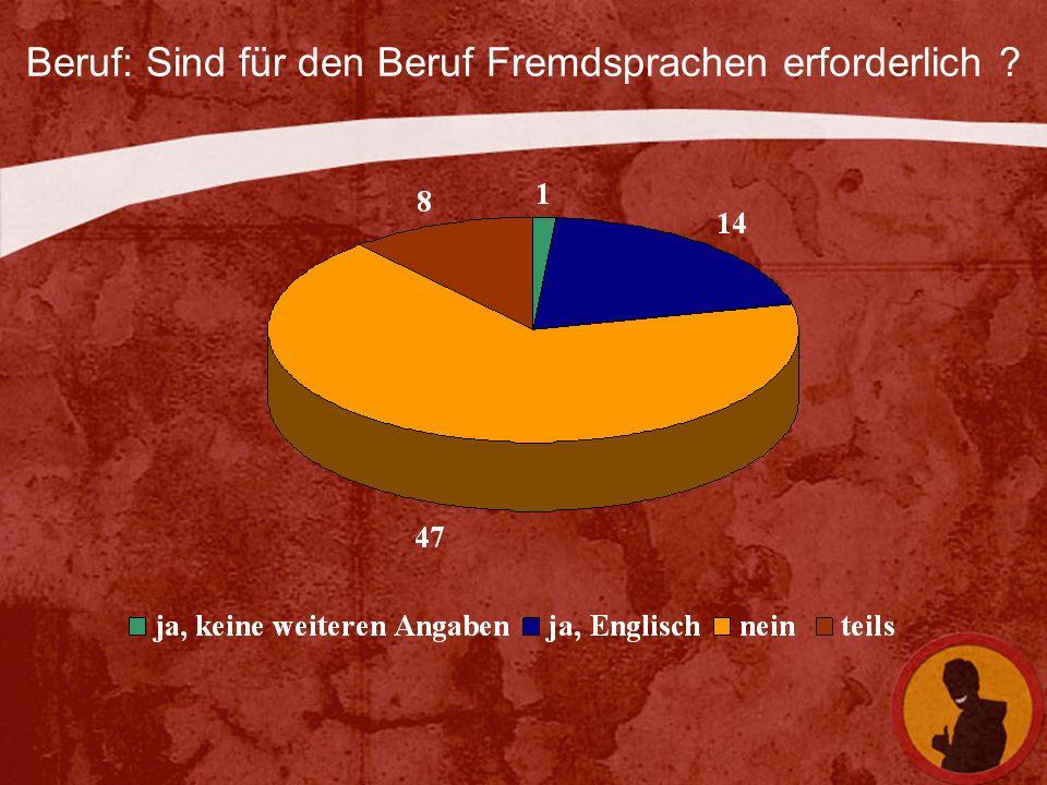 Beruf: Sind für den Beruf Fremdsprachen erforderlich