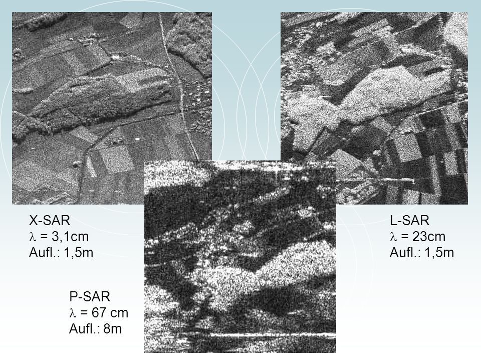 X-SAR l = 3,1cm Aufl.: 1,5m L-SAR l = 23cm Aufl.: 1,5m P-SAR l = 67 cm Aufl.: 8m