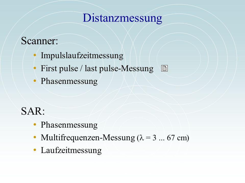 Distanzmessung Scanner: SAR: Impulslaufzeitmessung