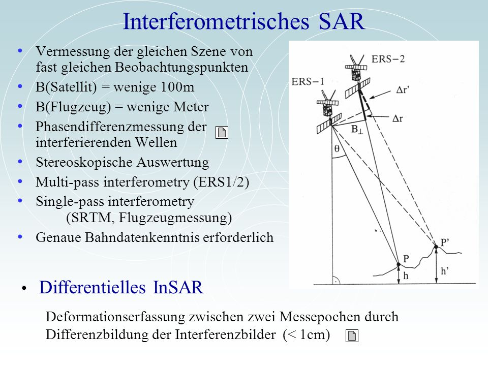 Interferometrisches SAR