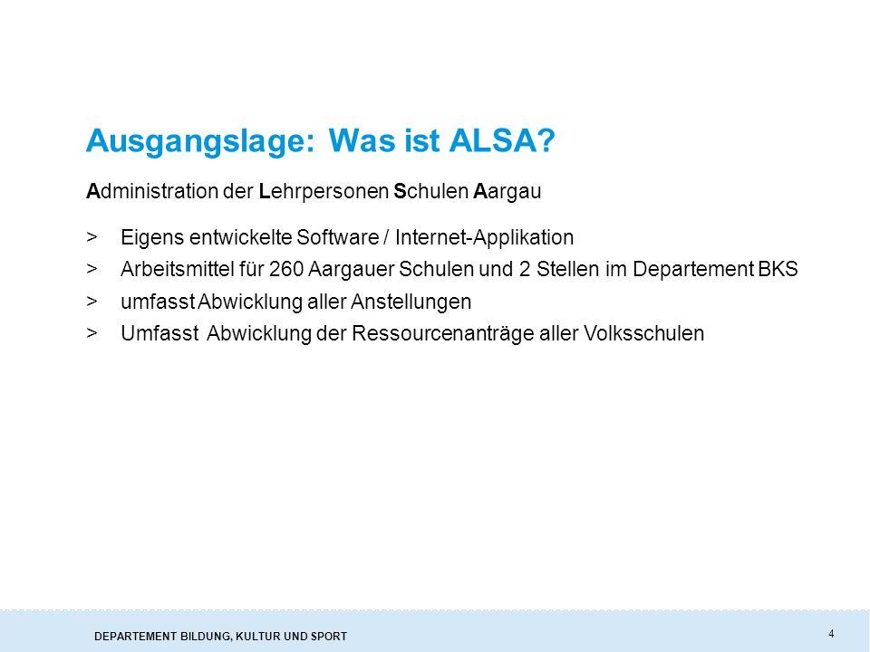 Ausgangslage: Was ist ALSA