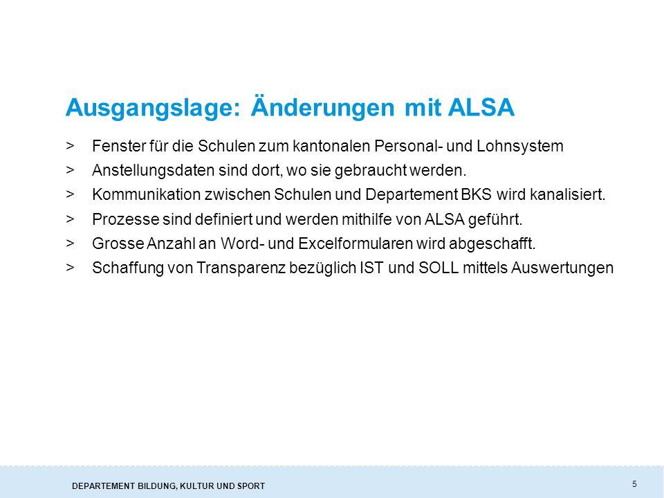 Ausgangslage: Änderungen mit ALSA