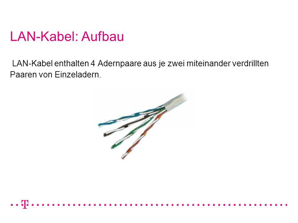 LAN-Kabel: AufbauLAN-Kabel enthalten 4 Adernpaare aus je zwei miteinander verdrillten Paaren von Einzeladern.