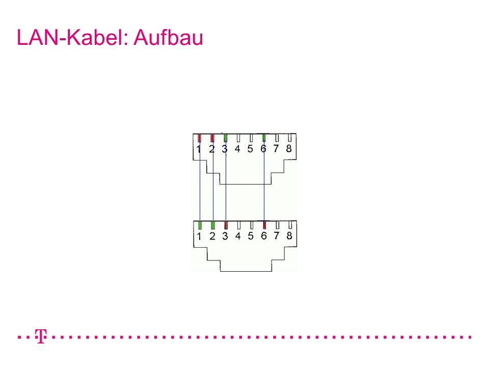 LAN-Kabel: Aufbau