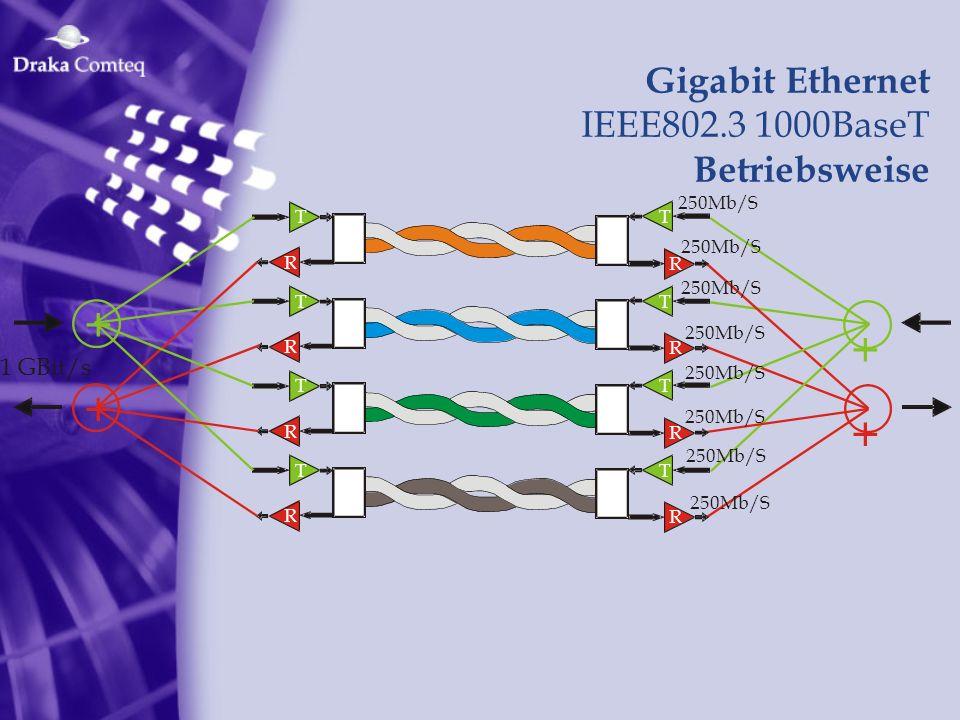 + Gigabit Ethernet IEEE802.3 1000BaseT Betriebsweise 1 GBit/s T