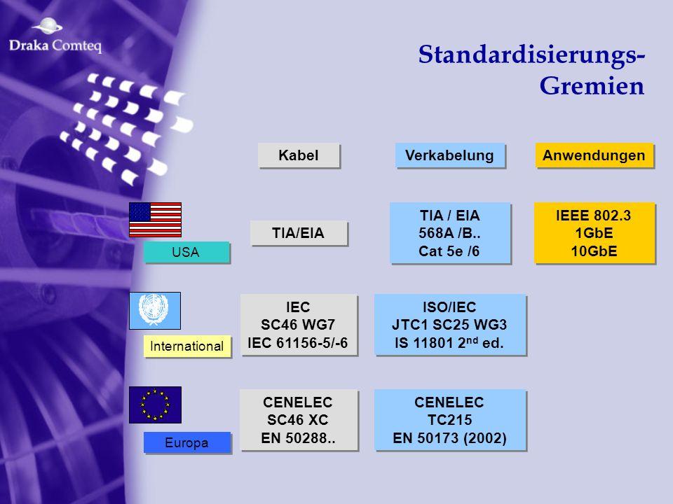 Standardisierungs-Gremien