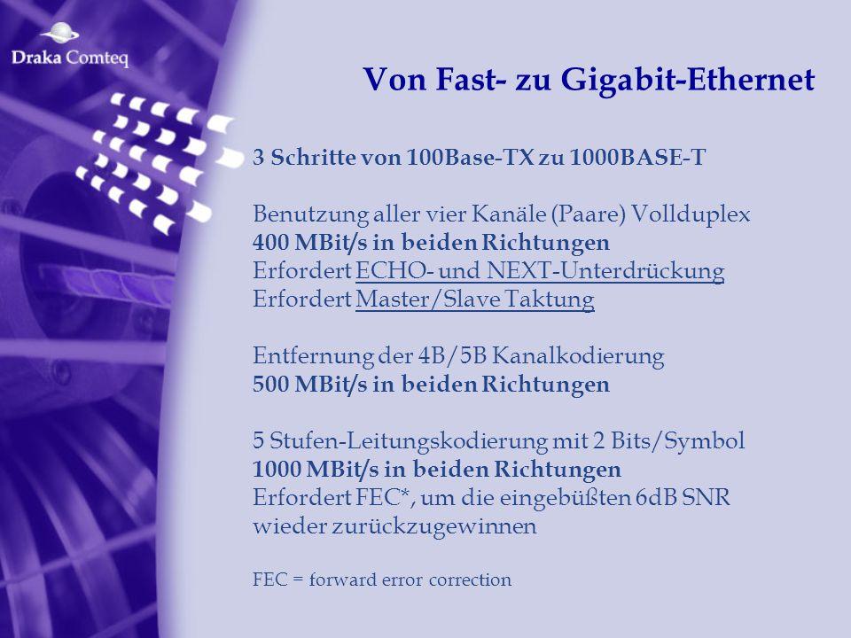 Von Fast- zu Gigabit-Ethernet