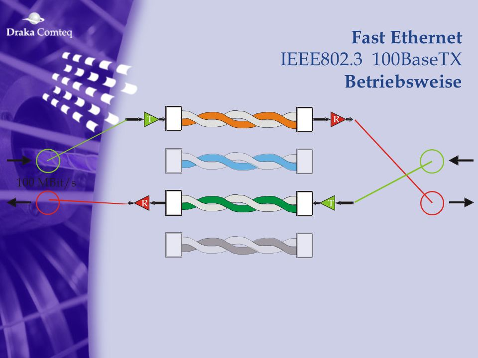 Fast Ethernet IEEE802.3 100BaseTX Betriebsweise 100 MBit/s T R