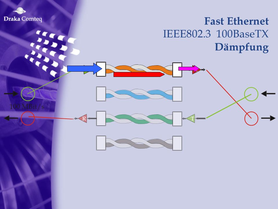 Fast Ethernet IEEE802.3 100BaseTX Dämpfung T R 100 MBit/s R T