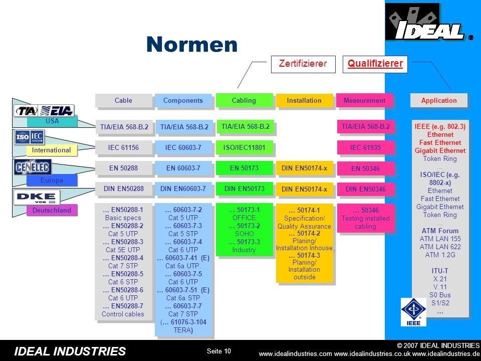 Normen Zertifizierer Qualifizierer Cable Components Cabling
