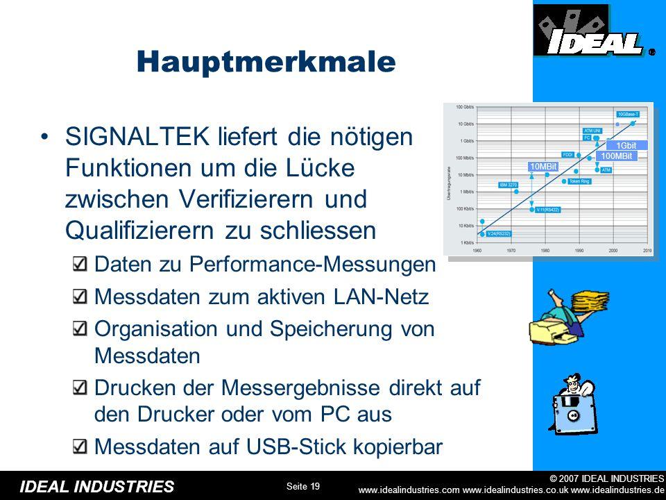 Ungewöhnlich Medien Strahldrahtgitter Zeitgenössisch - Elektrische ...