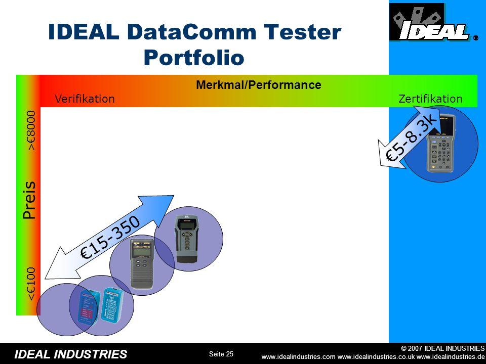 IDEAL DataComm Tester Portfolio