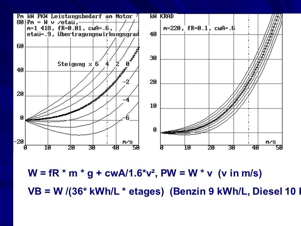 W = fR * m * g + cwA/1.6*v², PW = W * v (v in m/s)